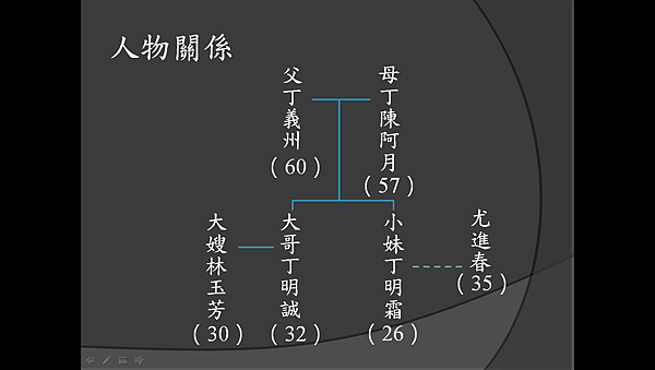 螢幕截圖 2014-03-29 18.17.55