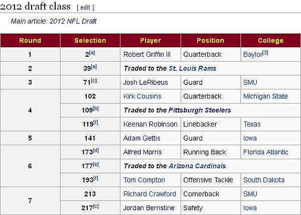 2012redskinsdraft.bmp