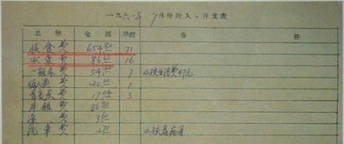 大饑荒年代中毛澤東的幸福生活