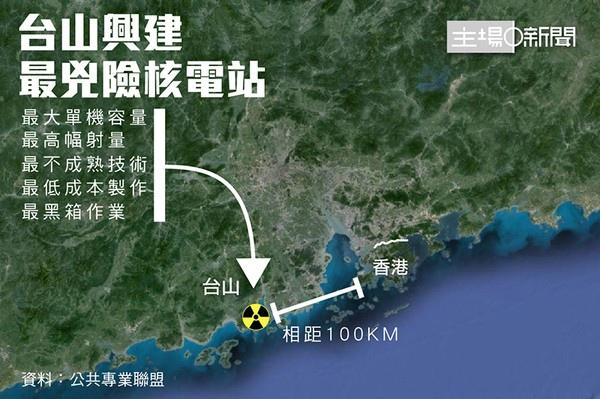 台山核電最凶險 全球五大之最港人憂