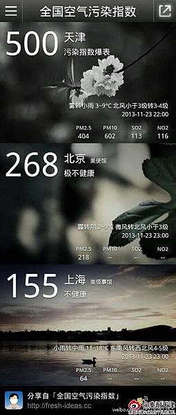 重度霾再襲京津冀等11省市 多地污染指數爆表