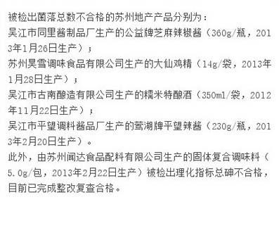 江蘇省質監局發布了2013年一季度食品監督抽查結果。蘇州接受抽檢的170多個批次地產食品中,5個批次的調味料  上了不合格名單。其中,有4個批次的產品均被檢出菌落總數超標。