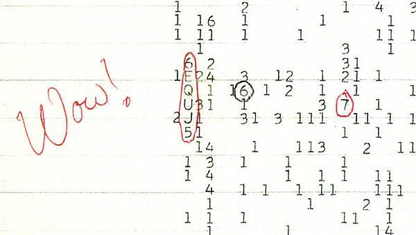 1997年8月15日美國俄亥俄州立大學的大耳朵無線電觀測台,收到來自銀河系中心,靠近射手座位置發出的神祕無線電訊號