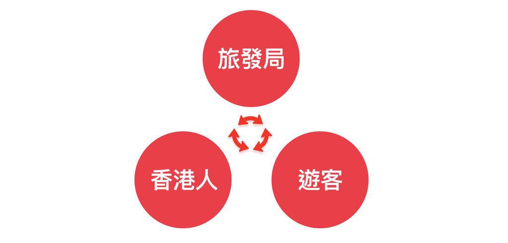 中環大戲棚_46.jpg