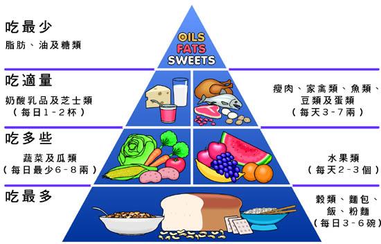 food_trangle.jpg