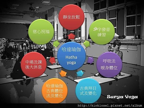 哈達瑜伽課程內容