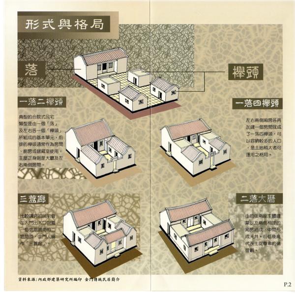 金門閩式建築形式與格局.jpg