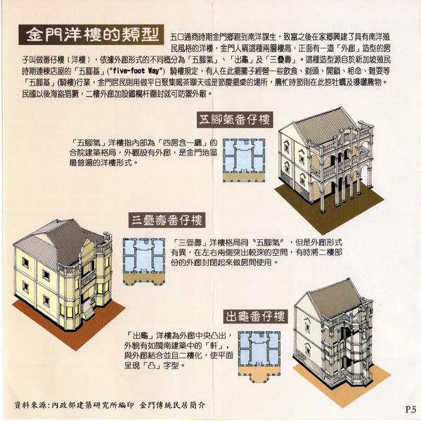 洋樓的型式001 (2).jpg