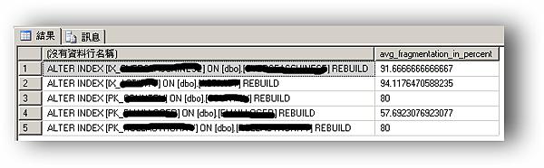 產生重建索引的指令.png
