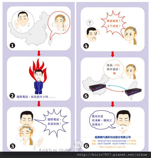 網路電話_漫畫解說-可安文創設計