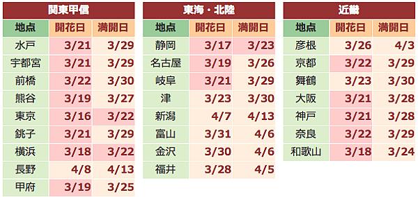 螢幕快照 2013-03-24 下午12.32.14