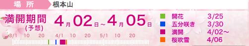 螢幕快照 2013-03-25 下午11.01.01