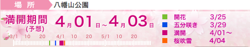 螢幕快照 2013-03-25 下午11.02.50
