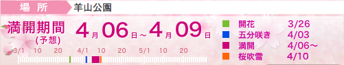 螢幕快照 2013-03-31 下午9.57.58