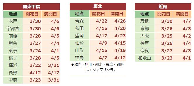 2015櫻前線 02