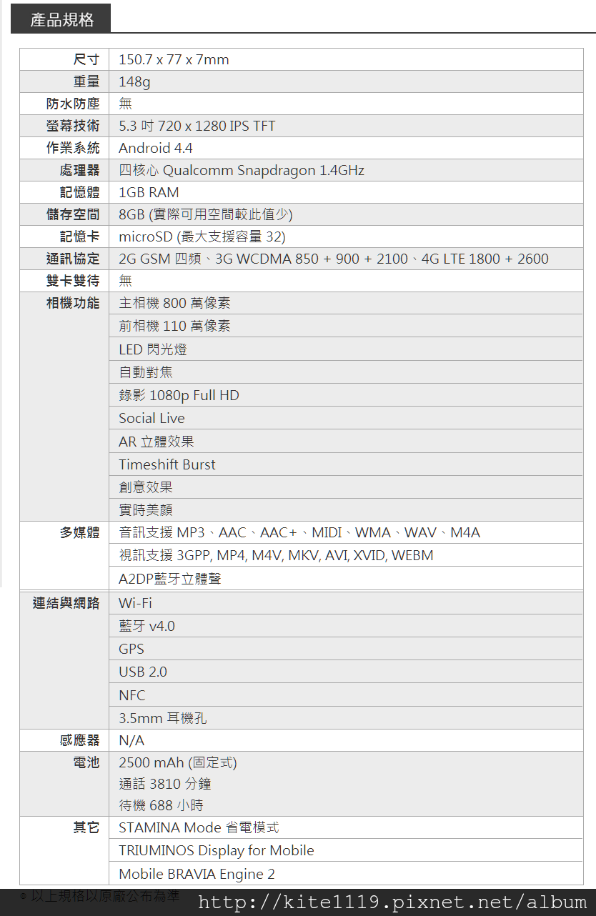 T3規格表