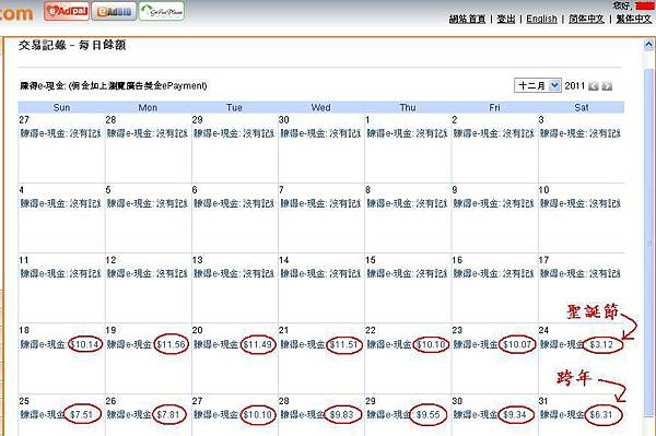 12月日薪美金收入-edagear.JPG
