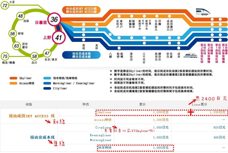 京成電鐵成田往市區路線圖.jpg