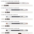 現貨已售完~PILOT HI-TEC-C鋼珠筆 0.3;0.4mm;0.5mm 和風櫻/和風藤/和風墨/和風紅/和風栗 共五色