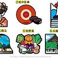 日本當地限定特色造型明信片 京都 共六彈 一張$85