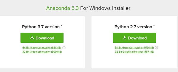 Anaconda DL