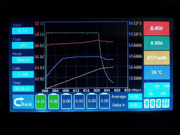 s_從 3.8V 起充電,約能充至 3771mAh 和一充標示5500mAh 的電池差不多.jpg