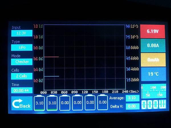 s_跑完回來後,兩組芯片電壓很平均。.jpg