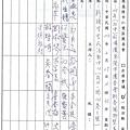 4-市團委會新春團拜簽到紀錄