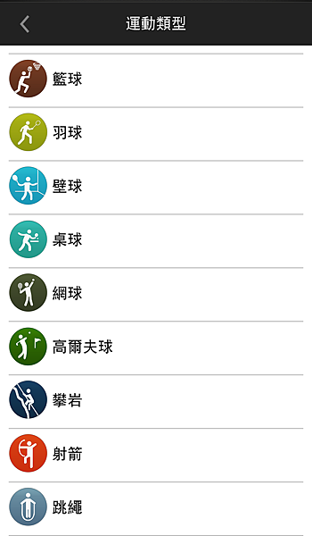 4.運動類型.png