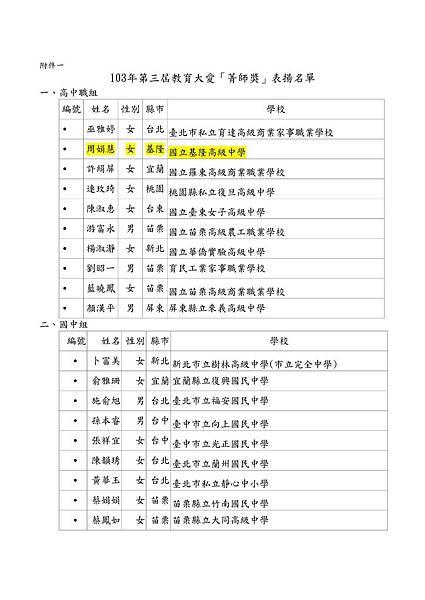 103菁師獎得獎名單-活動組_01