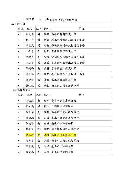 103菁師獎得獎名單-活動組_02