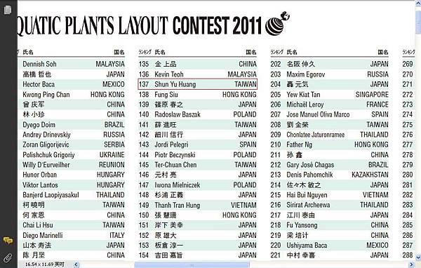 Danny's ranking.JPG