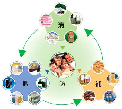 total_health_cn.jpg
