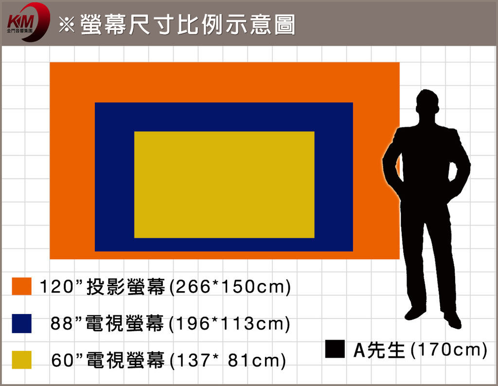 尺寸比較圖+框.jpg