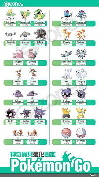 01_PKMtaiwan_evolution_3.jpg