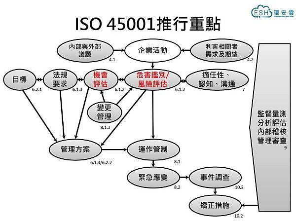 投影片0.JPG