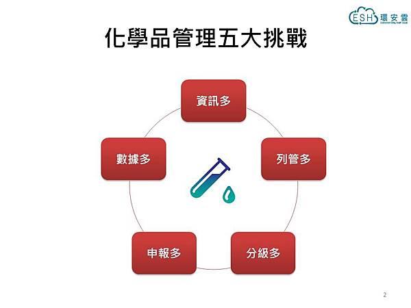 投影片2.JPG