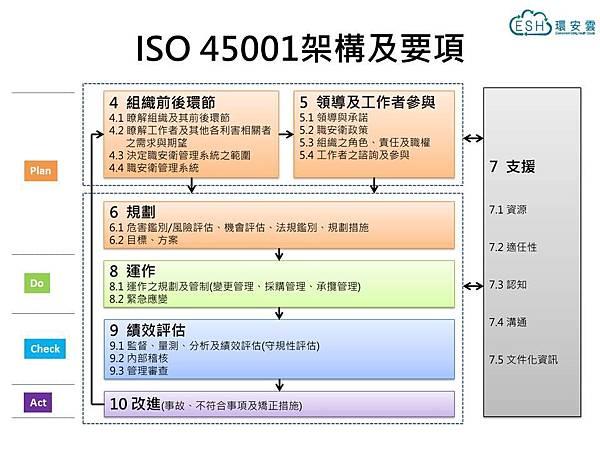 ISO 45001.jpg