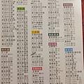 阿秋大肥鵝餐廳菜單 (2)