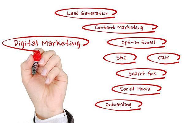 把握住這七大要點,網路行銷超easy!(一)概論與內容行銷