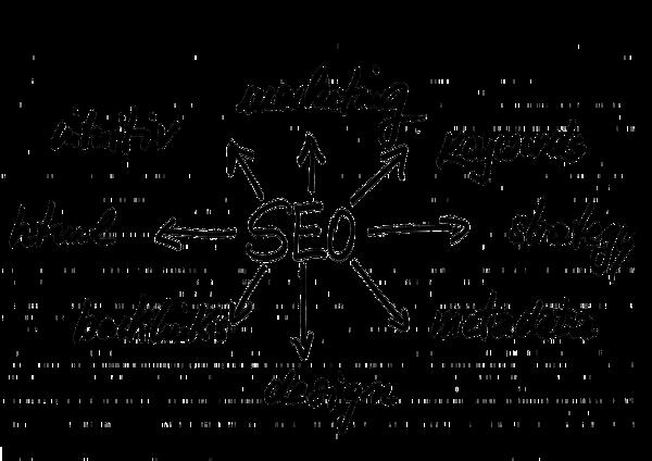 8個必學SEO技巧(6)結構化資料SCHEMA標記
