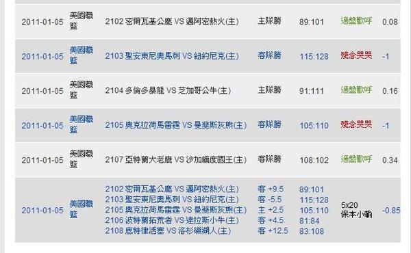 2011.01.04 NBA 獨贏盤 賽事結果.JPG