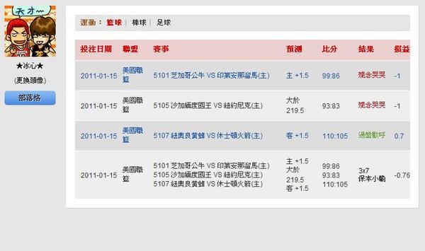 2011.01.14 NBA 讓分盤 賽事結果.JPG