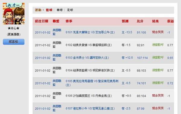 2011.01.01 NBA 讓分盤 賽事結果.JPG