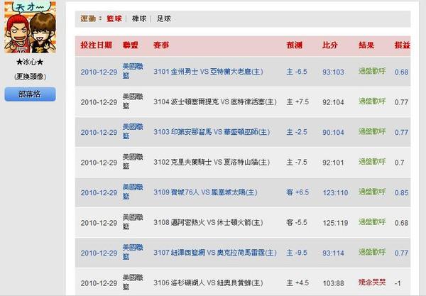 2010.12.29 NBA讓分盤 賽事結果.JPG