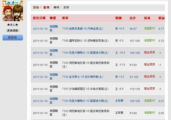 2011.01.09 NBA 讓分盤含獨贏.JPG