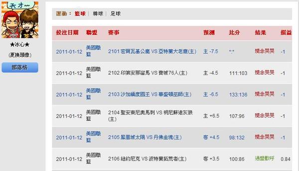 2011.01.11 NBA 讓分盤 賽事結果.JPG