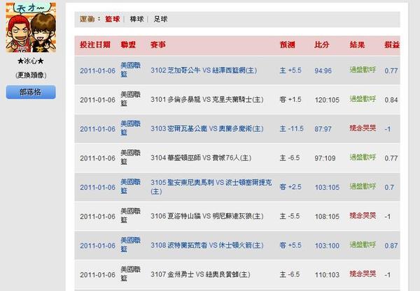 2011.01.05 NBA 讓分盤 賽事結果.JPG
