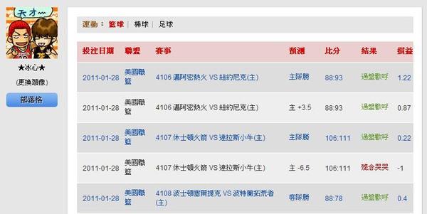 2011.01.27 NBA 讓分盤 含獨贏賽事結果.JPG