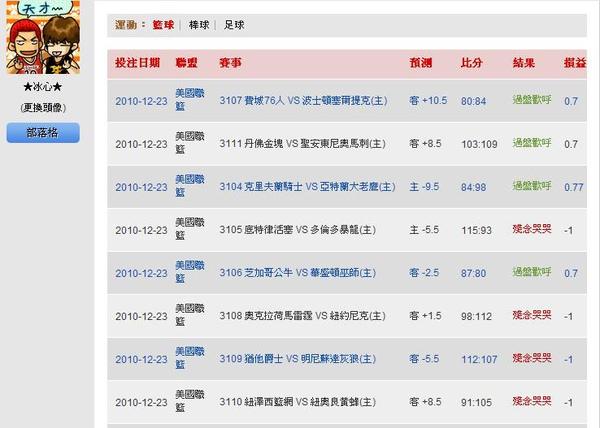 2010.12.22 NBA讓分盤 賽事結果.JPG